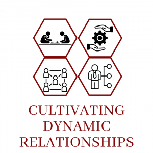 Roles, Responsibilities & Relationships (R<sup>3</sup>) Mapping